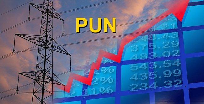Come si calcola il PUN, o Prezzo Unico Nazionale? ENERGIA