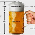 Penali per energia reattiva: come si calcolano